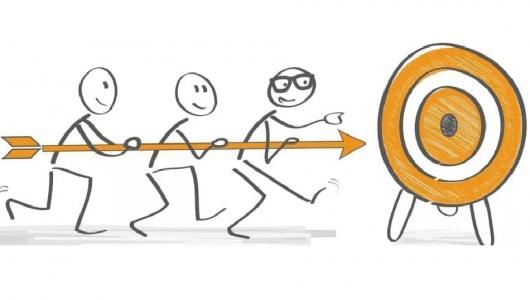 Como as metas ajudam na produtividade?