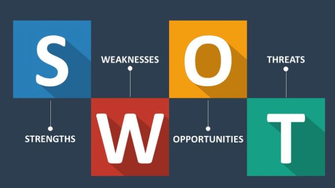 O que é análise SWOT pessoal