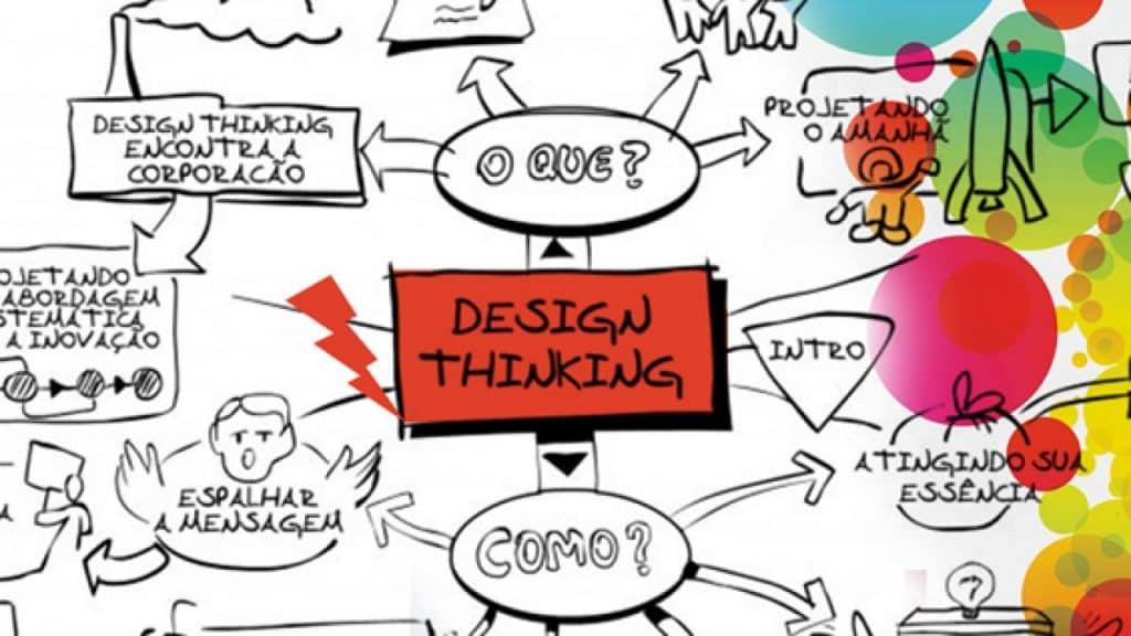 O que é design thinking? Conheça essa metodologia e saiba como aplicá-la! - Foto: CeC