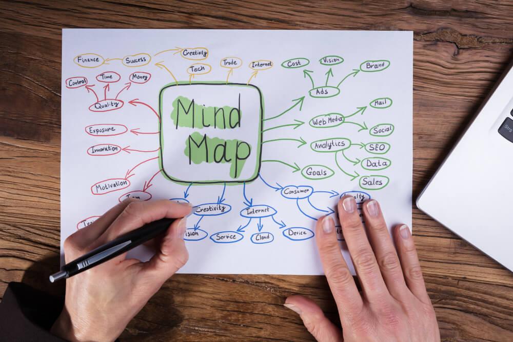 Exemplos de mapas mentais: confira os 06 melhores! - Foto: NP