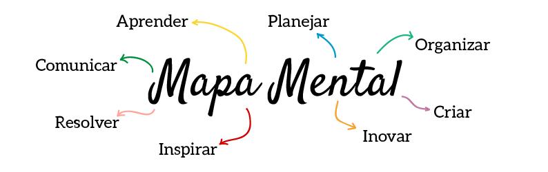 Exemplos de mapas mentais: confira os 06 melhores! - Foto: IBN