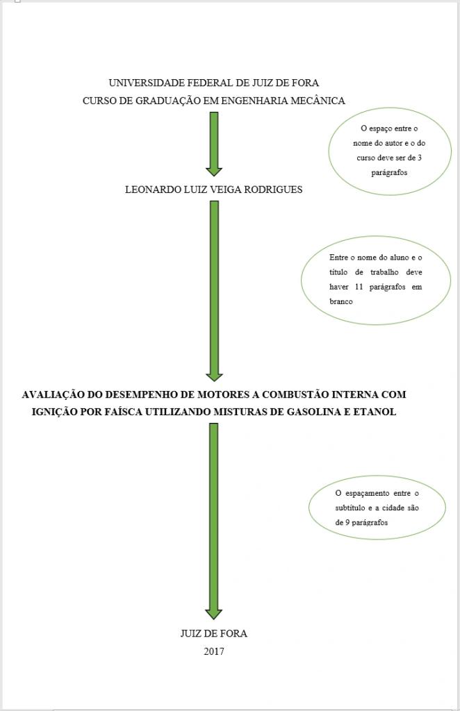Estrutura de um TCC: veja como elaborar o seu TCC! - Foto: VO MAS