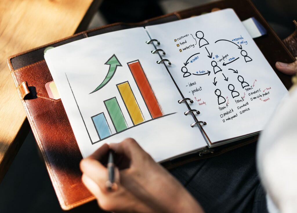 Administração estratégica: veja o que é e quais as suas vantagens! - Foto: FIA MAS
