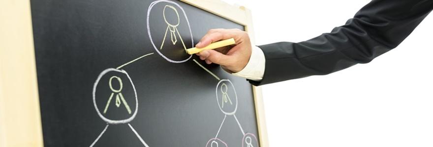 O que é gestão? Tudo o que você precisa saber para a sua empresa! - Foto: IBC MAS